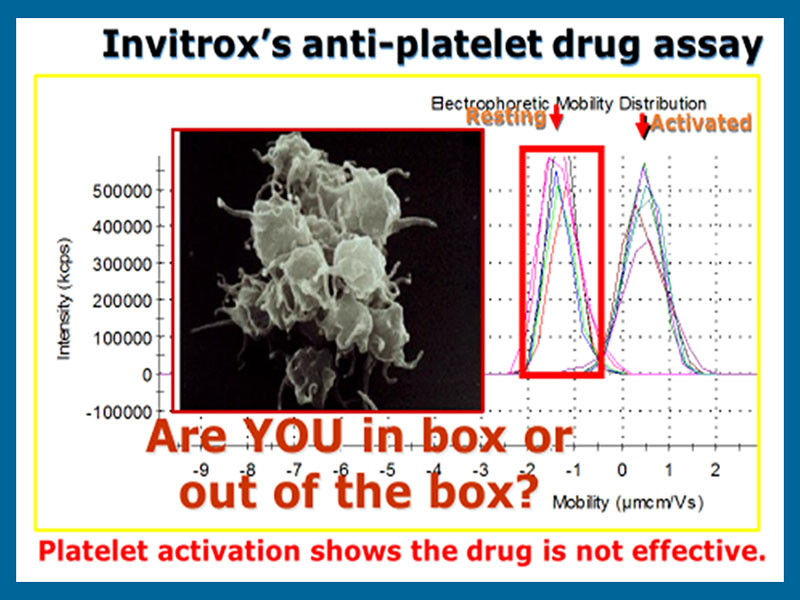 platelet function assays